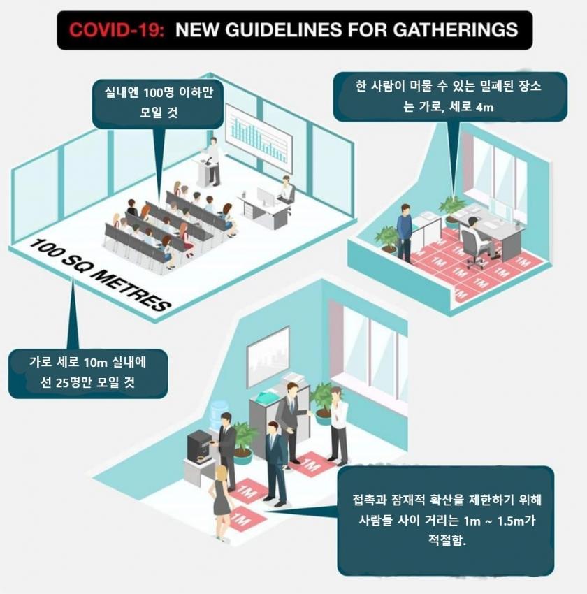 COVID-19 GUIDE LINE in Korean.jpg